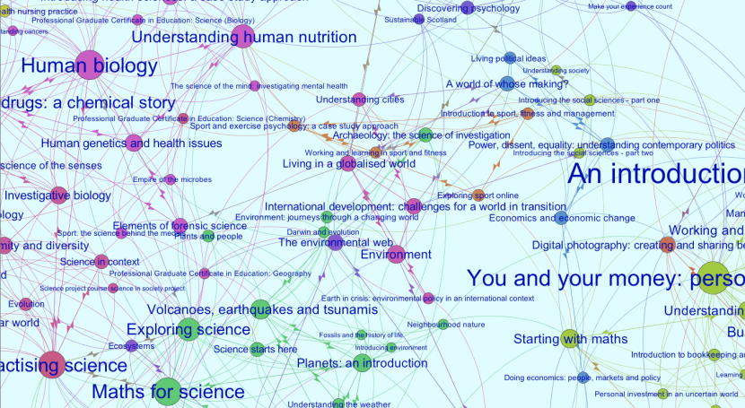 Open university undergraduate module map ousefulfo the blog the gumiabroncs Choice Image