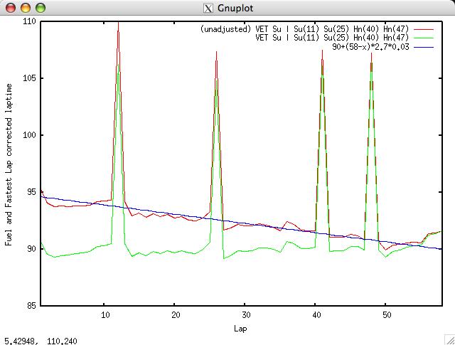 Plotting Tabular (CSV) Data and Algebraic Expressions On the Same