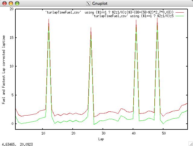 Plotting Tabular (CSV) Data and Algebraic Expressions On the