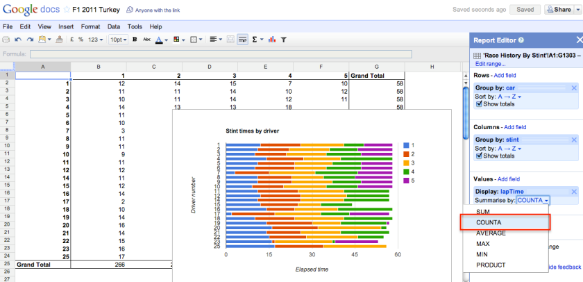 Reshaping Your Data – Pivot Tables in Google Spreadsheets