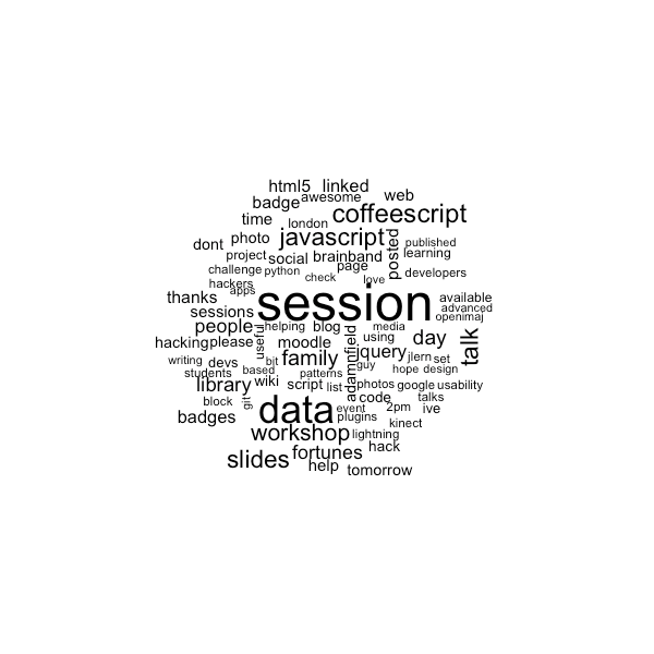 Generating Twitter Wordclouds in R (Prompted by an Open Learning Blogpost)
