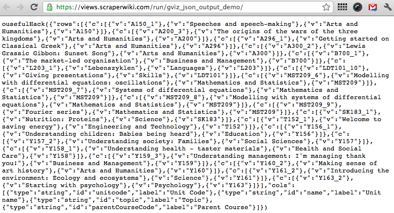 Exporting and Displaying Scraperwiki Datasets Using the Google
