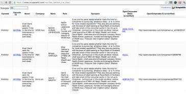 onlinejournalismblog   Online Journalism Blog   Page 2