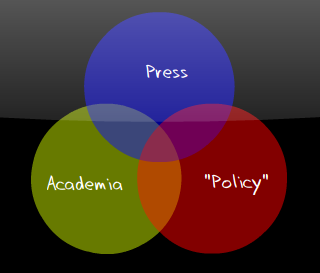 Academia-press-policy