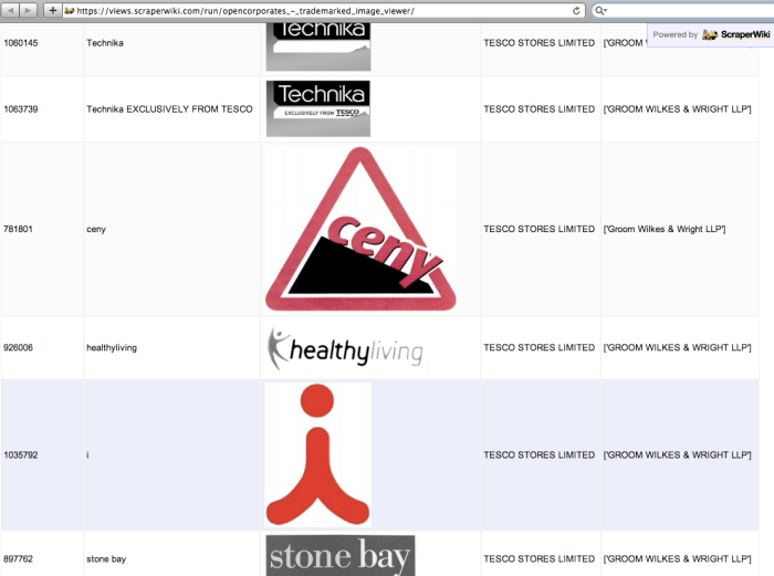 Tesco trademarks