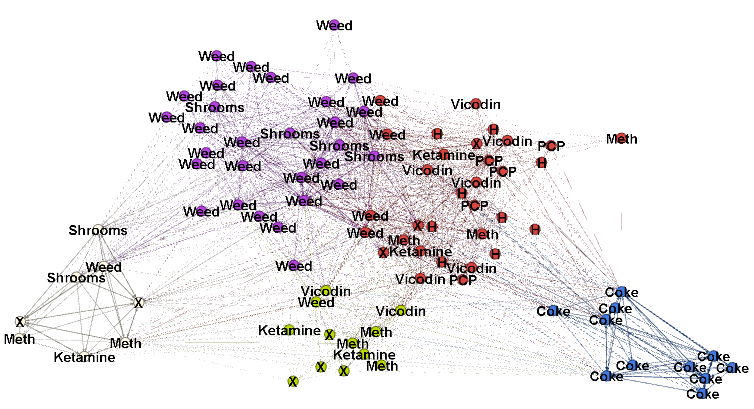 """Drug Deal"""" Network Analysis with Gephi (Tutorial) – OUseful Info"""