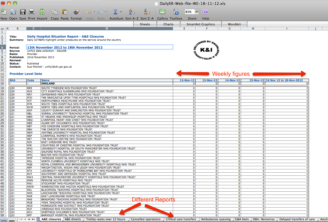 When Machine Readable Data Still Causes Issues Wrangling Dates – Weekly Report Format in Excel
