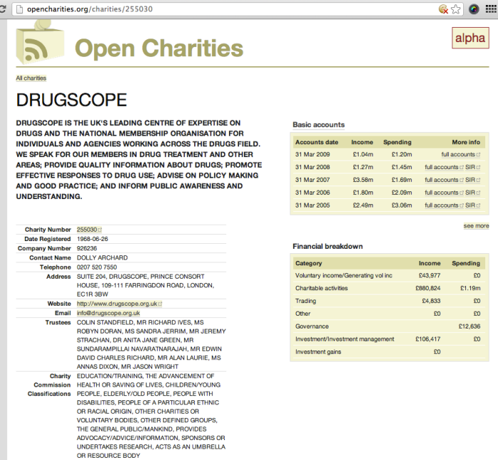 OpenCharities charity lookup