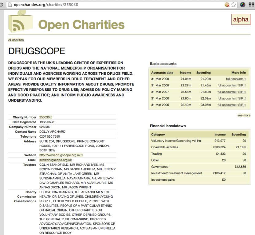 OpenCharities charity lookup