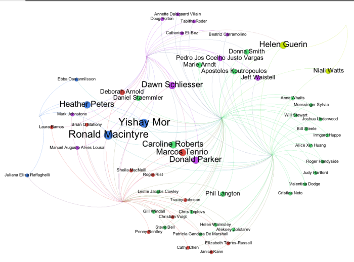 gephiview of cloudworks graph