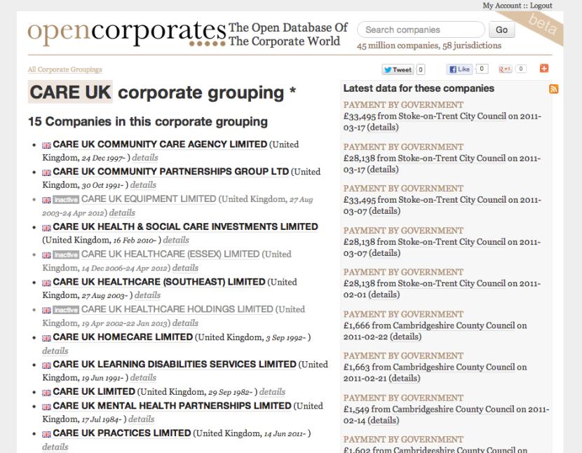 opencorporates - corporate grouping
