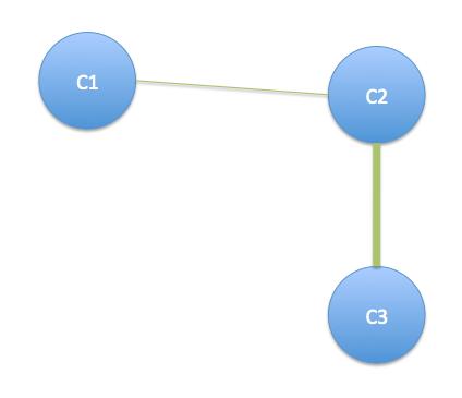 company network