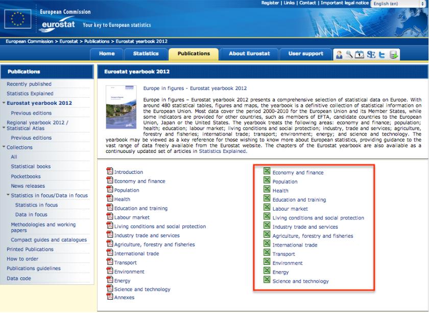 Eurostat Yearbook