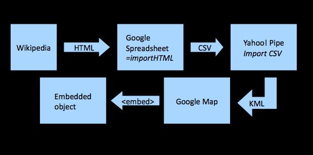 wikipediamap