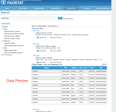 faostat - inline data preview