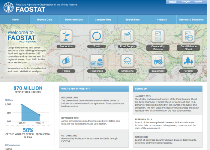 FAOStat website