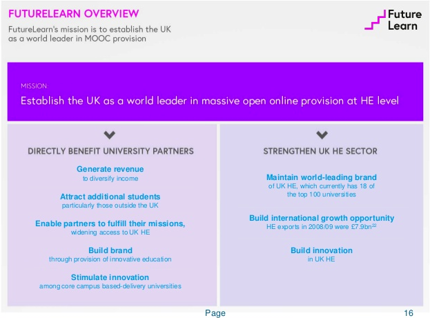 FutureLEarn Overview