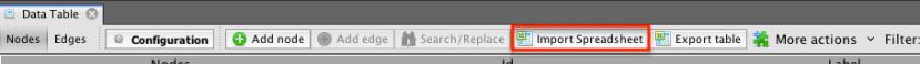 gephi import spreadsheet