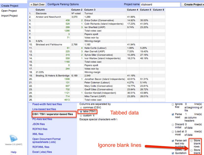 import data as TSV no blanks