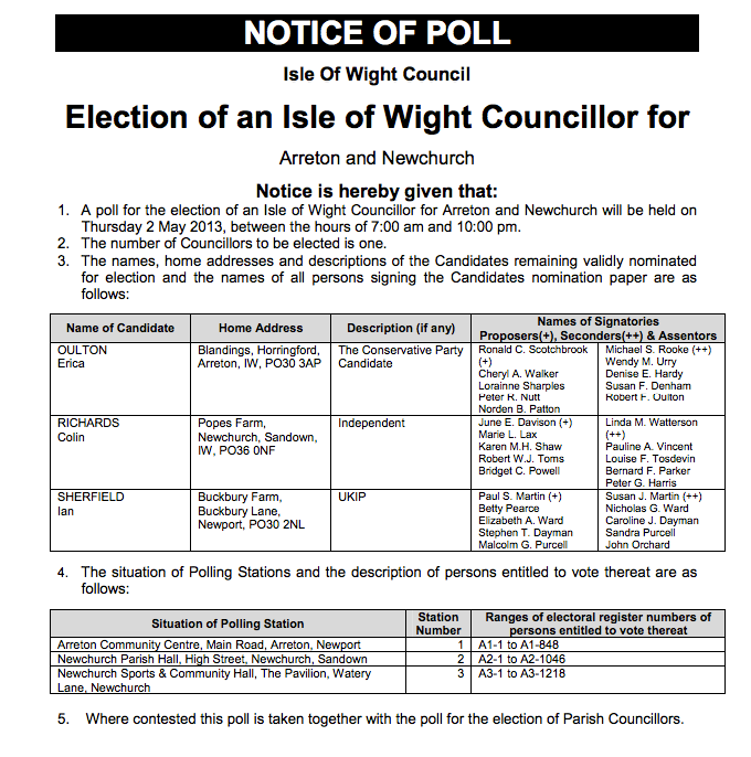 IW council - notice of poll