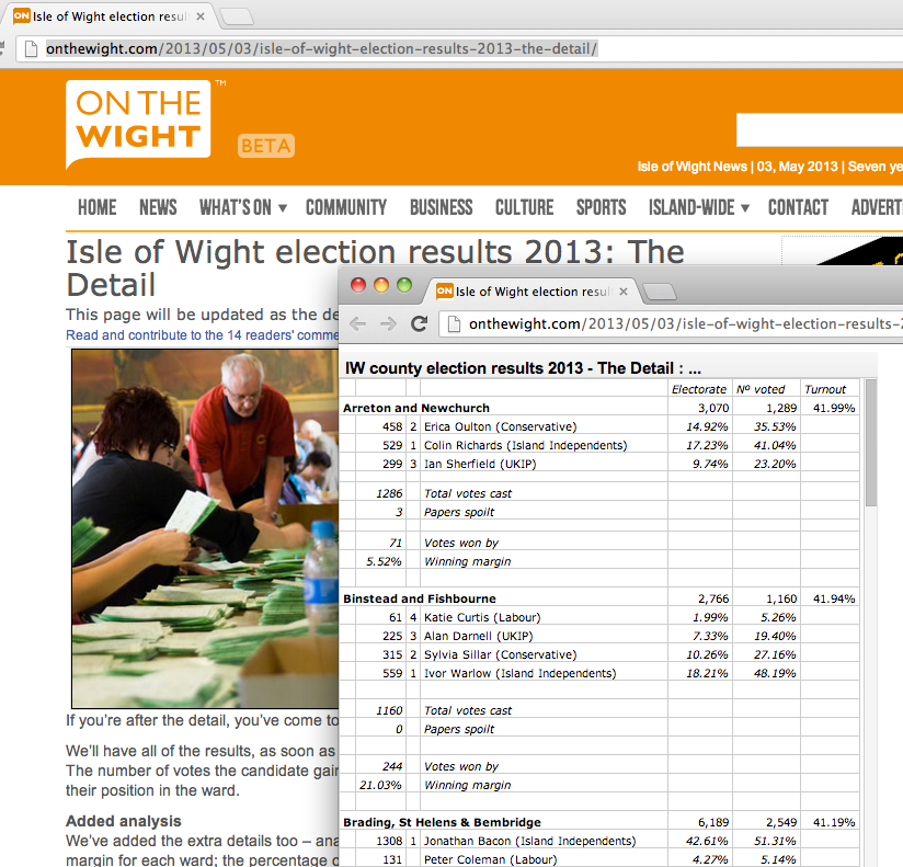 onthewight results