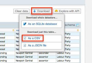 Scraperwiki CSV download