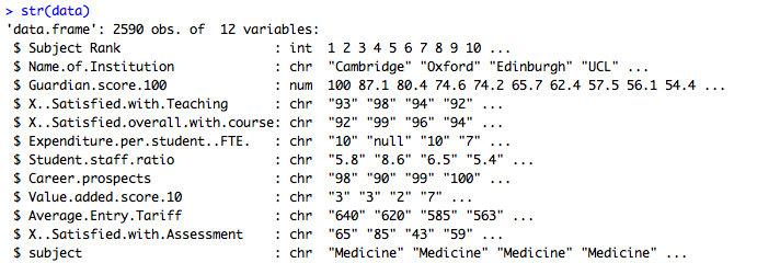 Datagrabbing Commonly Formatted Sheets from a Google Spreadsheet ...