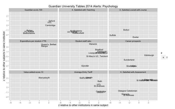 guardianalerts2014psychology