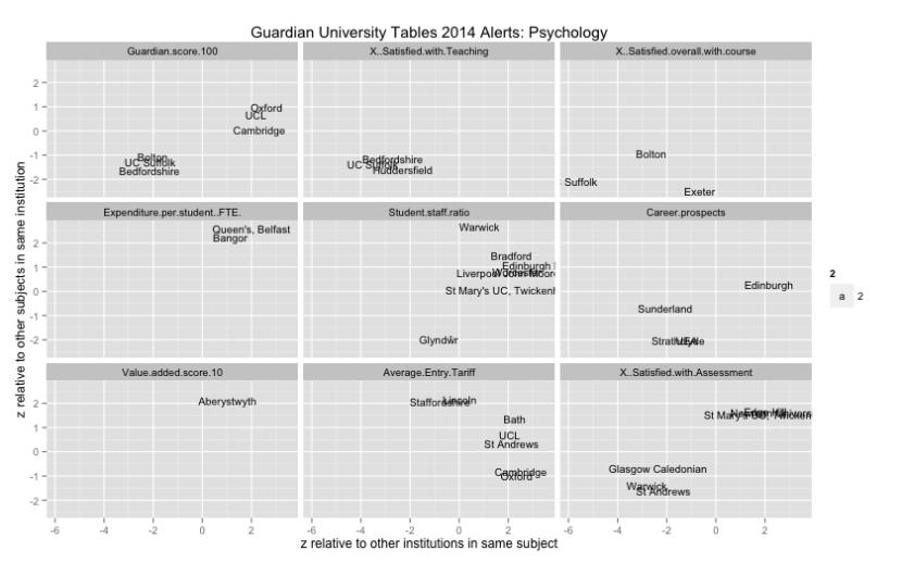 guardianalerts2014psychology