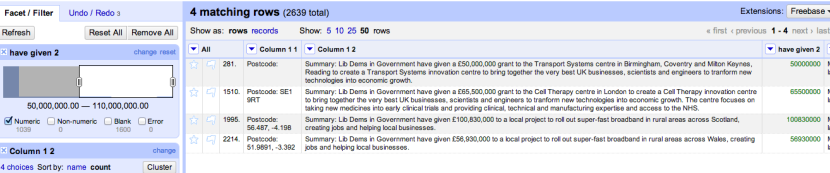 libdems jobs big amounts