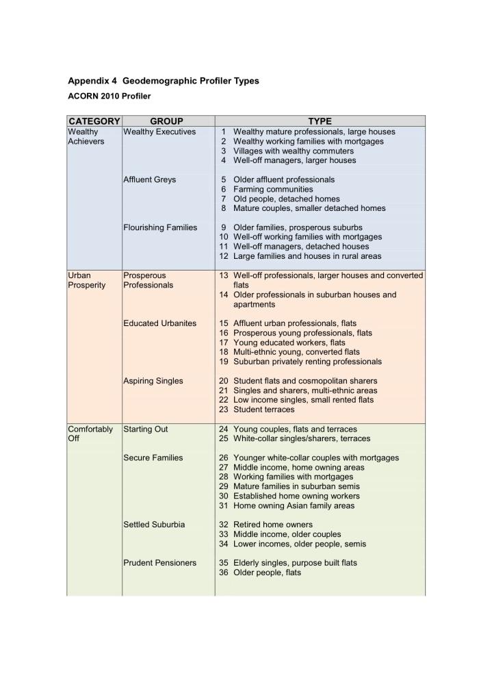 demog_segments4