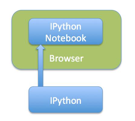 ipythonnotebook1