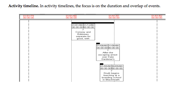 xanalys activity timeline