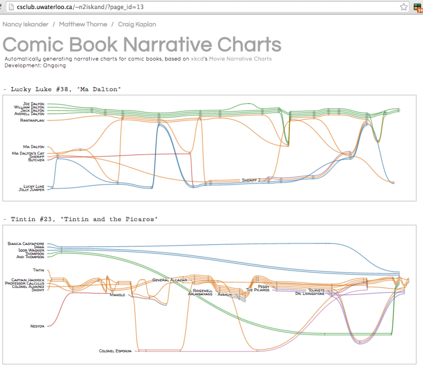 Narrative Charts Tell the Tale… – OUseful Info, the blog…