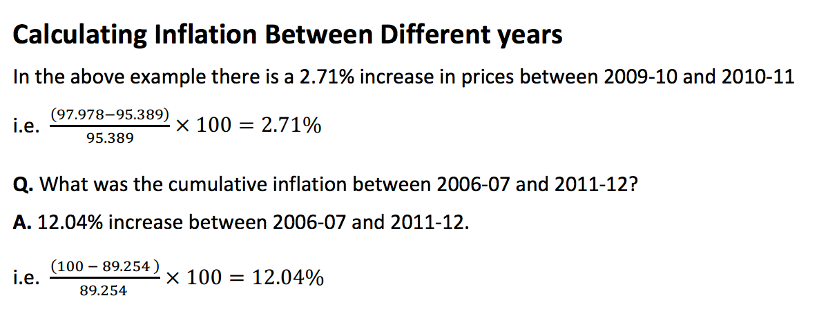 How Does Inflation Affect Sales From Car Dealerships