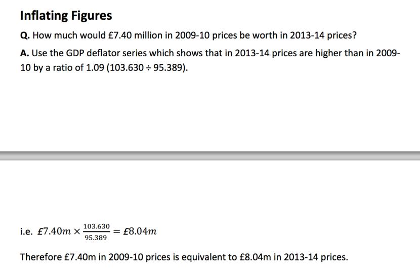 deflator_example2