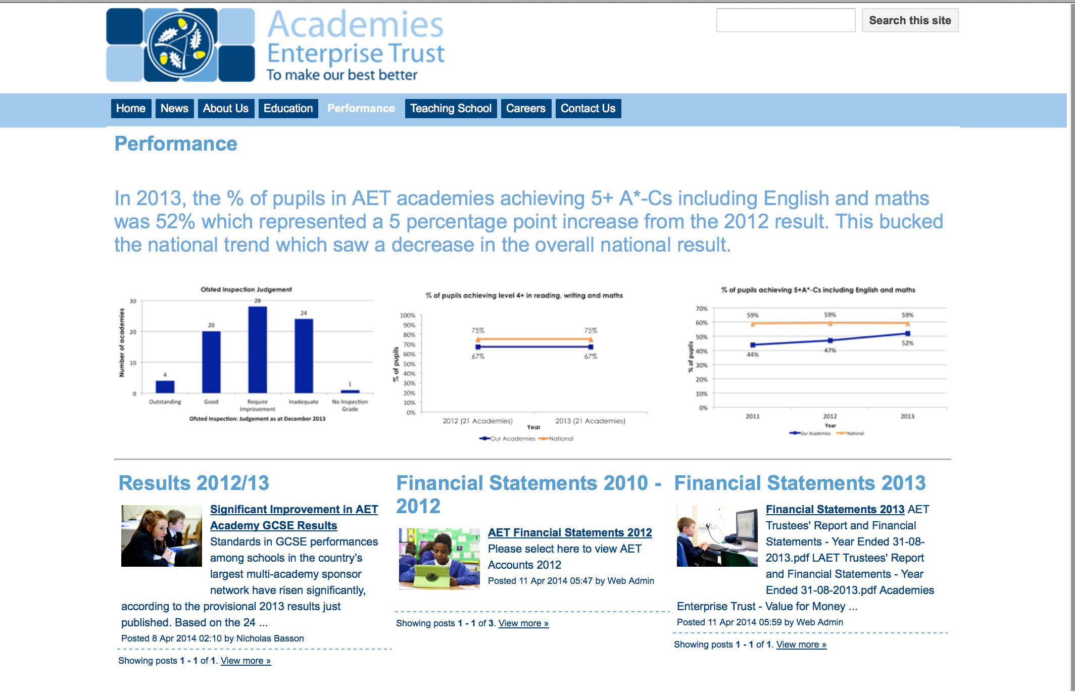 Academies Enterprise Trust