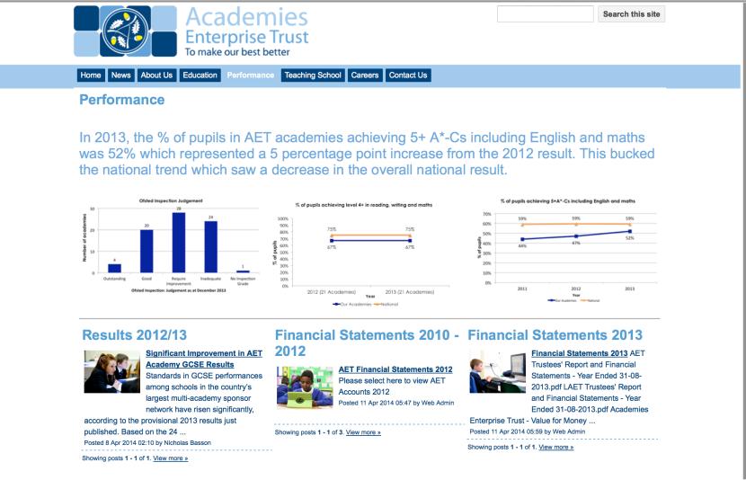 Performance_-_Academies_Enterprise_Trust