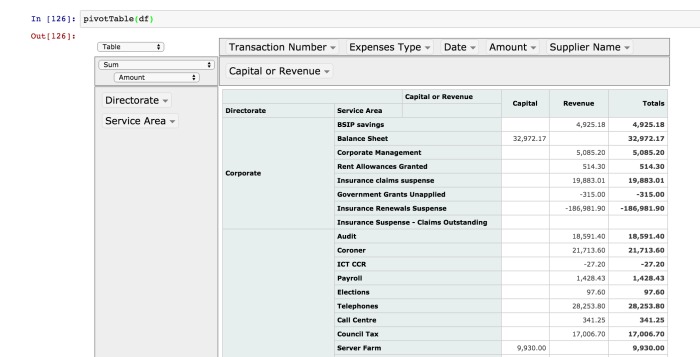 Pivot_Table_demo2