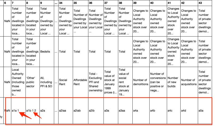 Wrangling Complex Spreadsheet Column Headers   R-bloggers