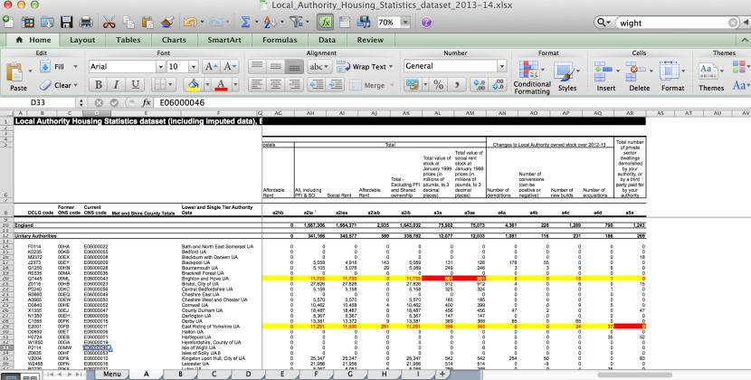 Local_Authority_Housing_Statistics_dataset_2013-14_xlsx