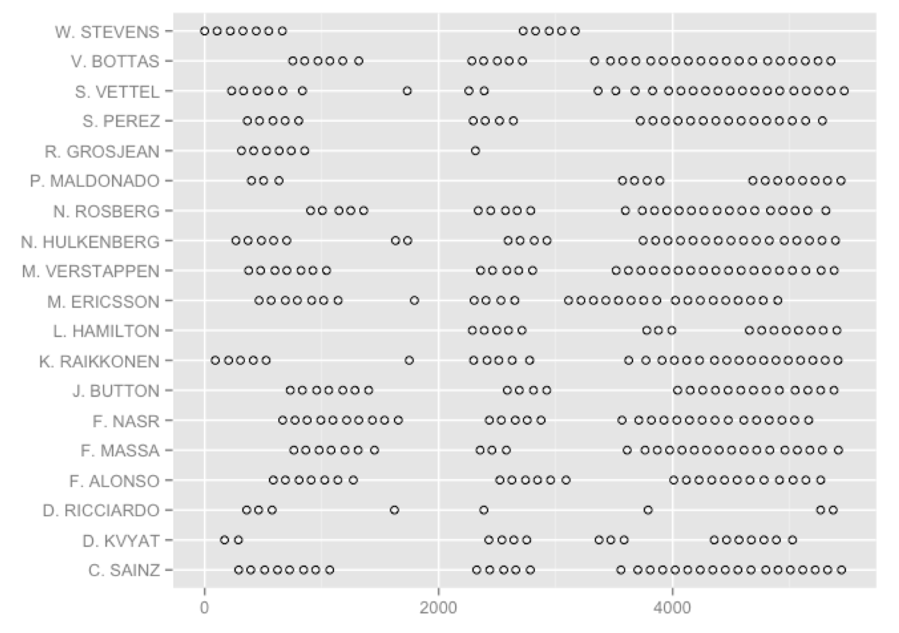 Mixing numbers and symbols in time series charts ousefulfo the simplesessionutilisation biocorpaavc Images