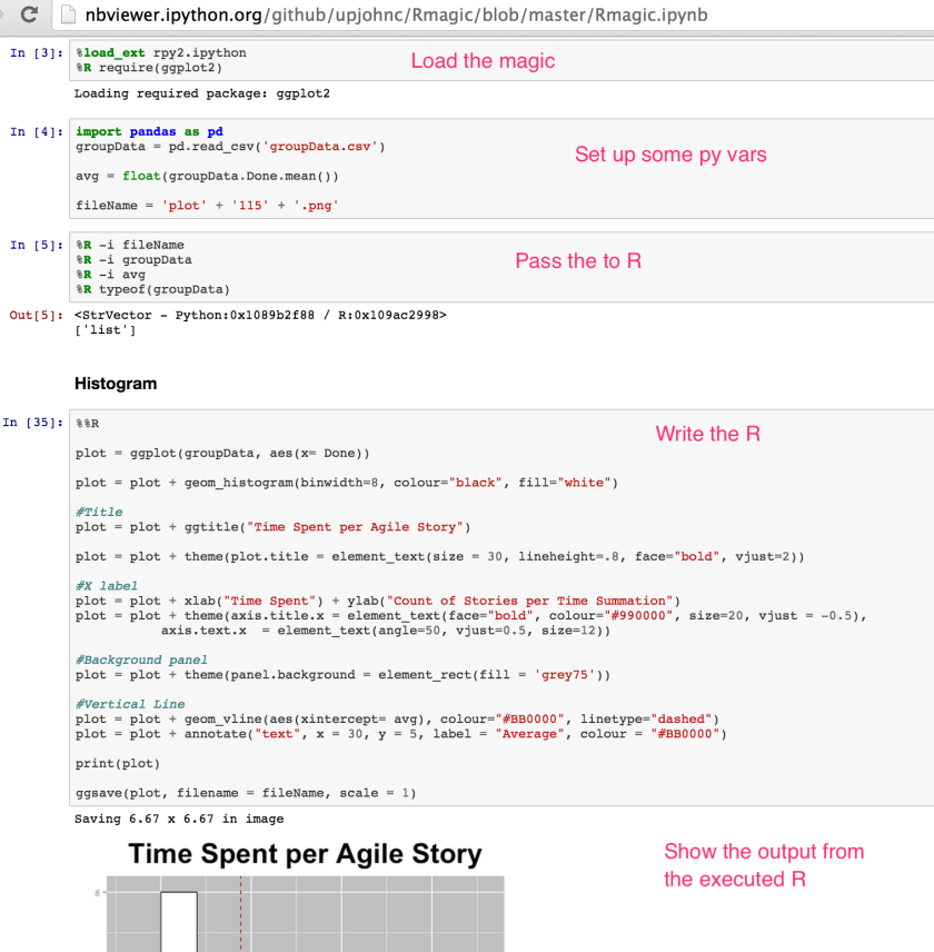 IPython Markdown Opportunities in IPython Notebooks and Rstudio