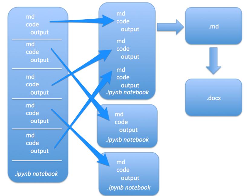 fl_ipynb_workflow