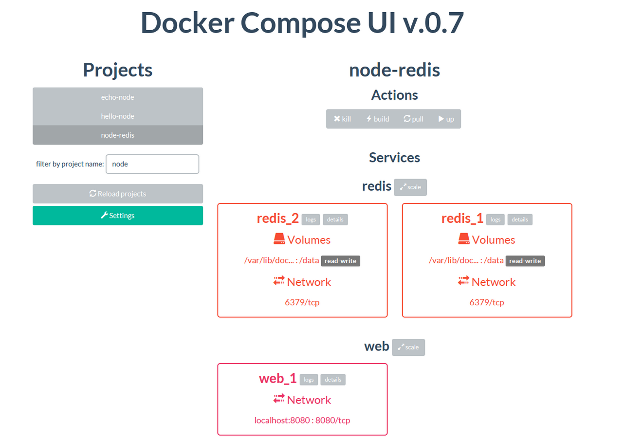 Seven Graphical Interfaces To Docker Ouseful Info The