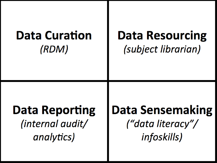 OU_Library_data_questions_pptx