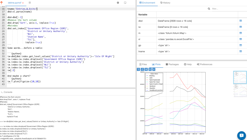 RStudio Clone for Python – Rodeo
