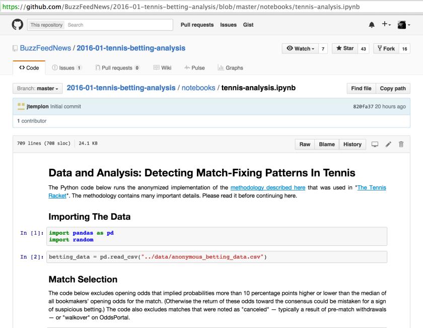 2016-01-tennis-betting-analysis_tennis-analysis_ipynb_at_master_·_BuzzFeedNews_2016-01-tennis-betting-analysis