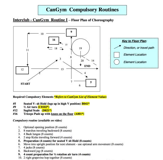 www_gymnasticsontario_ca_wp-content_uploads_2012_02_Aerobics-Routine-Guidelines-Compulsories_pdf