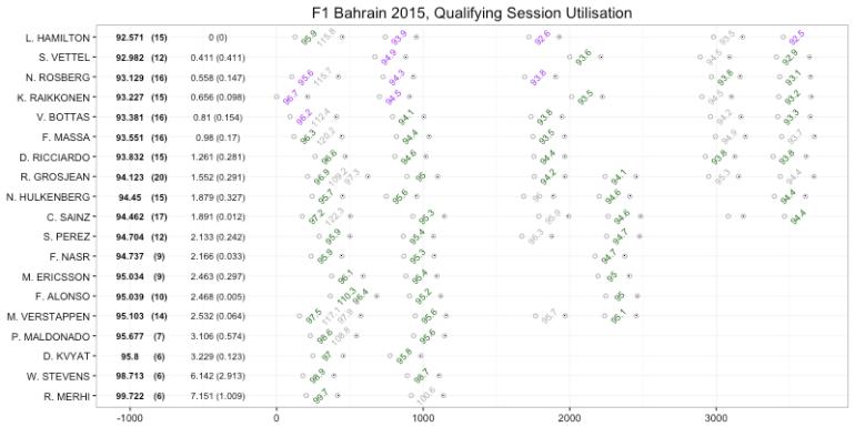 F1_2015_BAH_Q_su